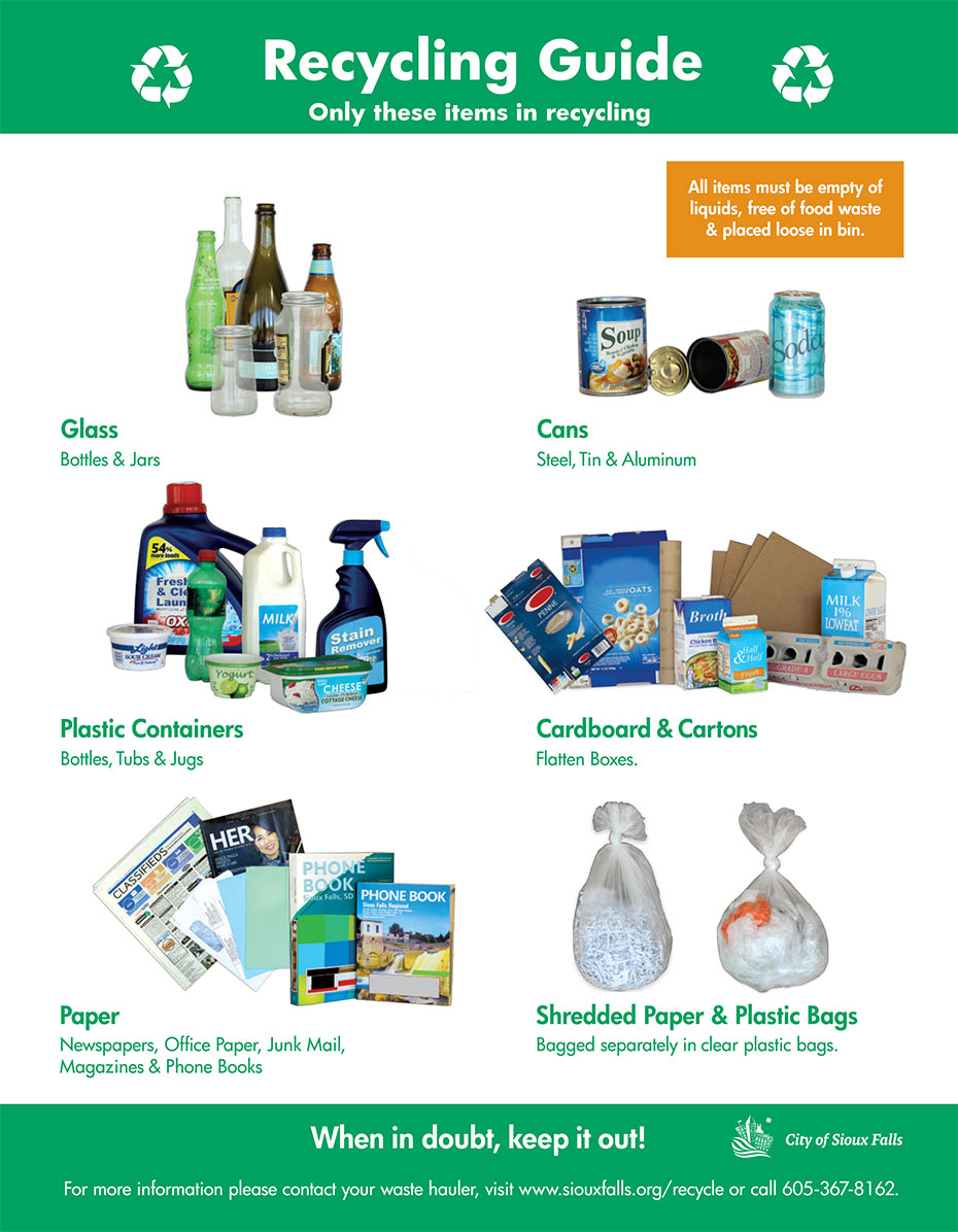 Disposal Guide List - City of Sioux Falls