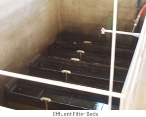 Effluent Filter Beds